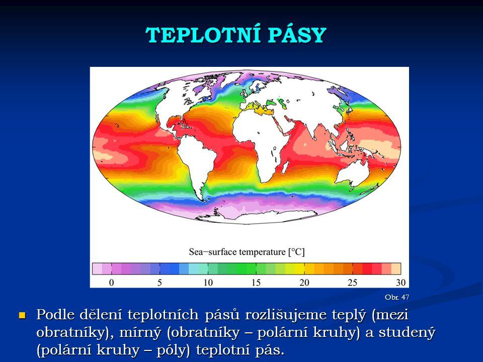 TEPLOTNÍ PÁSY Obr. 47 Podle dělení teplotních pásů rozlišujeme teplý (mezi obratníky), mírný (obratníky – polární kruhy) a studený (polární kruhy – pó