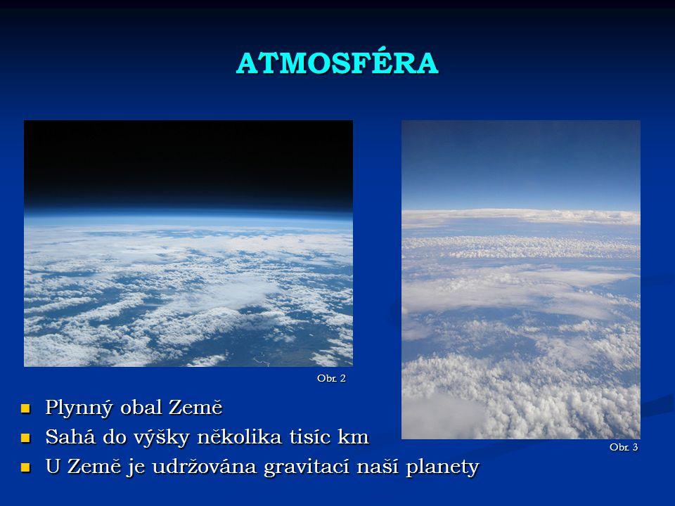 ATMOSFÉRA Plynný obal Země Plynný obal Země Sahá do výšky několika tisíc km Sahá do výšky několika tisíc km U Země je udržována gravitací naší planety U Země je udržována gravitací naší planety Obr.