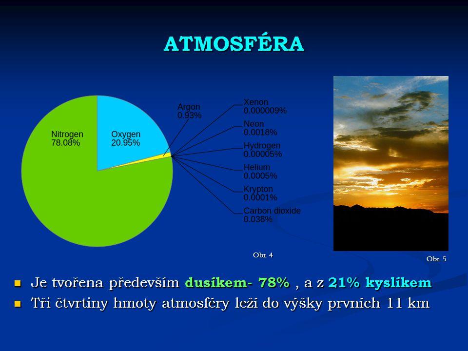 ATMOSFÉRA Je tvořena především dusíkem- 78%, a z 21% kyslíkem Je tvořena především dusíkem- 78%, a z 21% kyslíkem Tři čtvrtiny hmoty atmosféry leží do výšky prvních 11 km Tři čtvrtiny hmoty atmosféry leží do výšky prvních 11 km Obr.