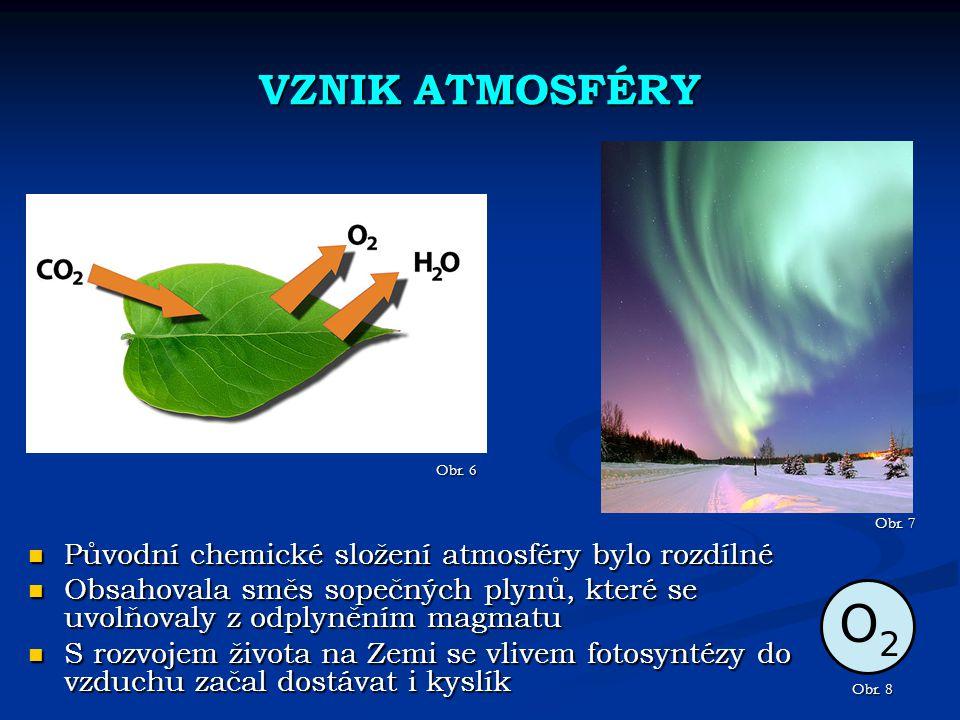 VZNIK ATMOSFÉRY Původní chemické složení atmosféry bylo rozdílné Původní chemické složení atmosféry bylo rozdílné Obsahovala směs sopečných plynů, kte