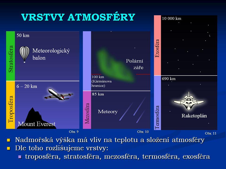 VRSTVY ATMOSFÉRY Nadmořská výška má vliv na teplotu a složení atmosféry Nadmořská výška má vliv na teplotu a složení atmosféry Dle toho rozlišujeme vrstvy: Dle toho rozlišujeme vrstvy: troposféra, stratosféra, mezosféra, termosféra, exosféra troposféra, stratosféra, mezosféra, termosféra, exosféra Obr.
