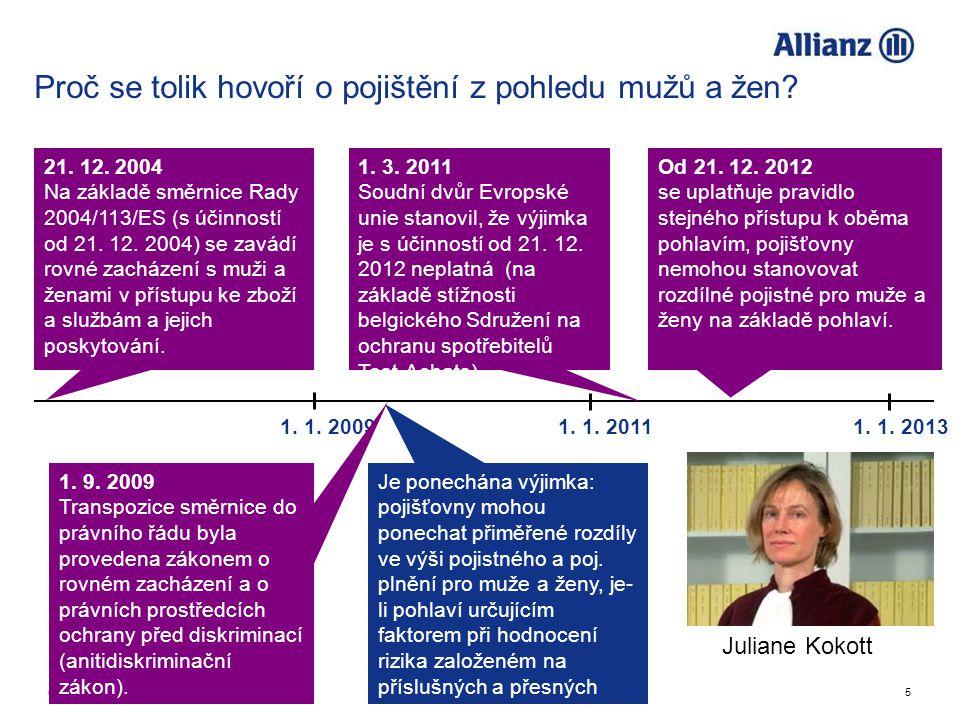 5 © Copyright Allianz Proč se tolik hovoří o pojištění z pohledu mužů a žen? 21. 12. 2004 Na základě směrnice Rady 2004/113/ES (s účinností od 21. 12.
