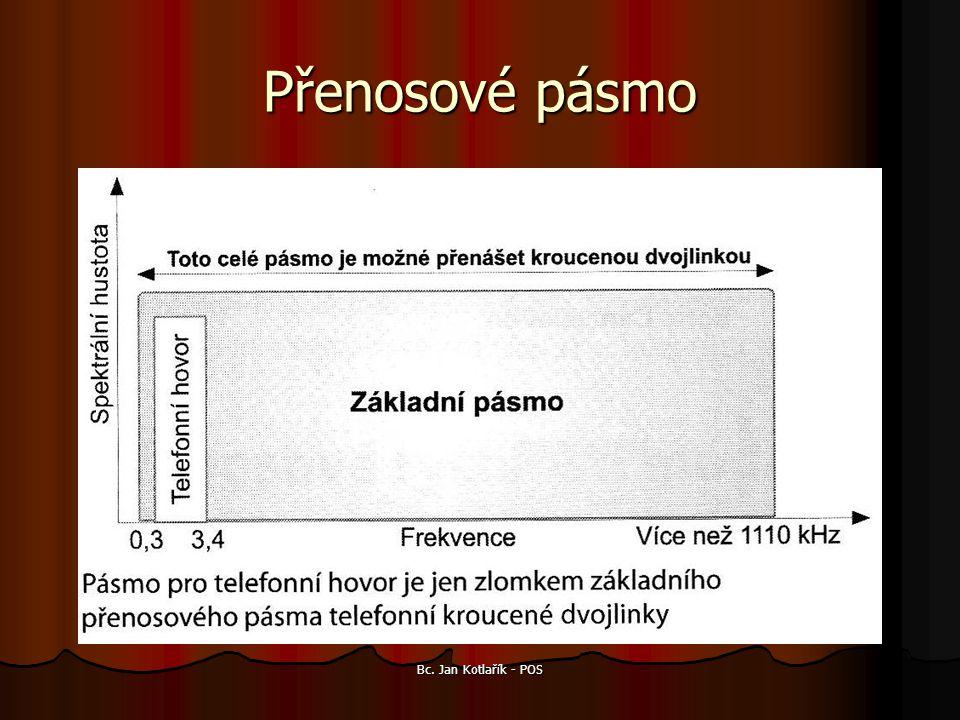 Bc. Jan Kotlařík - POS Přenosové pásmo