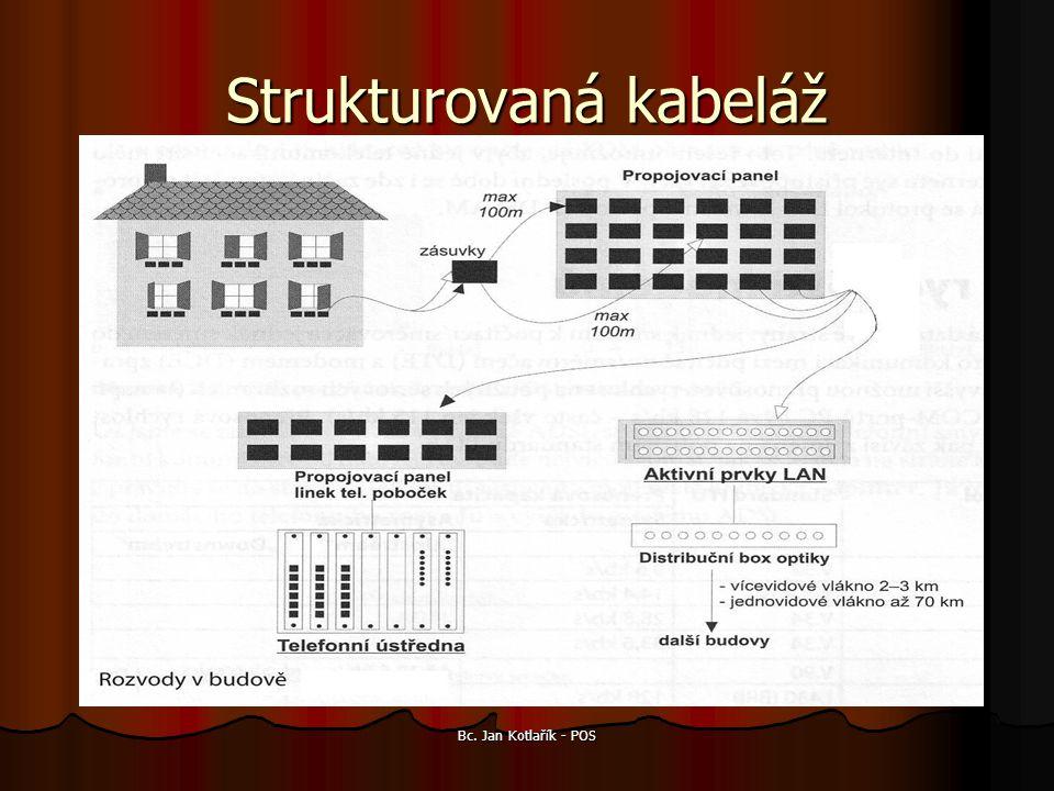 Bc. Jan Kotlařík - POS Strukturovaná kabeláž