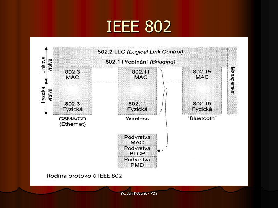 Bc. Jan Kotlařík - POS IEEE 802