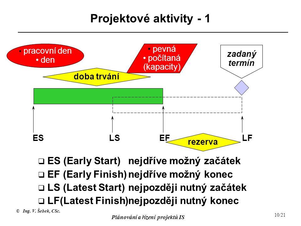 © Ing. V. Šebek, CSc. Plánování a řízení projektů IS 10/21 Projektové aktivity - 1 ESEFLSLF pracovní den den pevná počítaná (kapacity) zadaný termín 