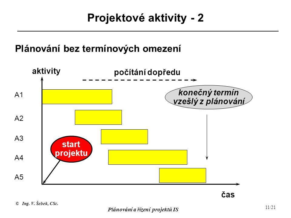 © Ing. V. Šebek, CSc. Plánování a řízení projektů IS 11/21 Projektové aktivity - 2 Plánování bez termínových omezení čas počítání dopředu aktivity A1