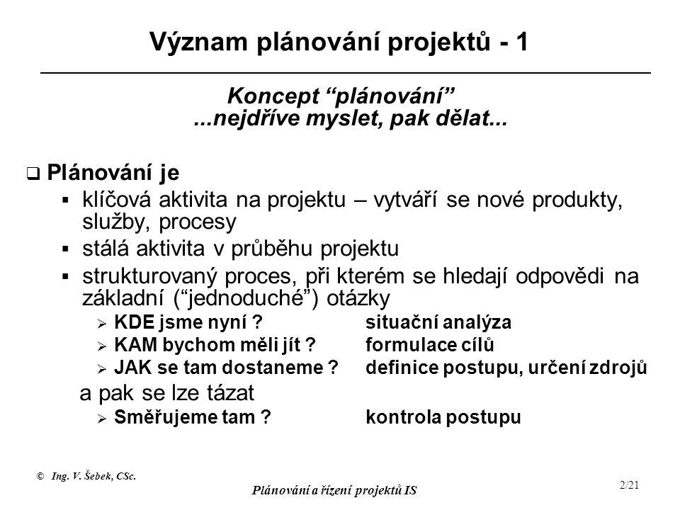 """© Ing. V. Šebek, CSc. Plánování a řízení projektů IS 2/21 Význam plánování projektů - 1 Koncept """"plánování""""...nejdříve myslet, pak dělat...  Plánován"""