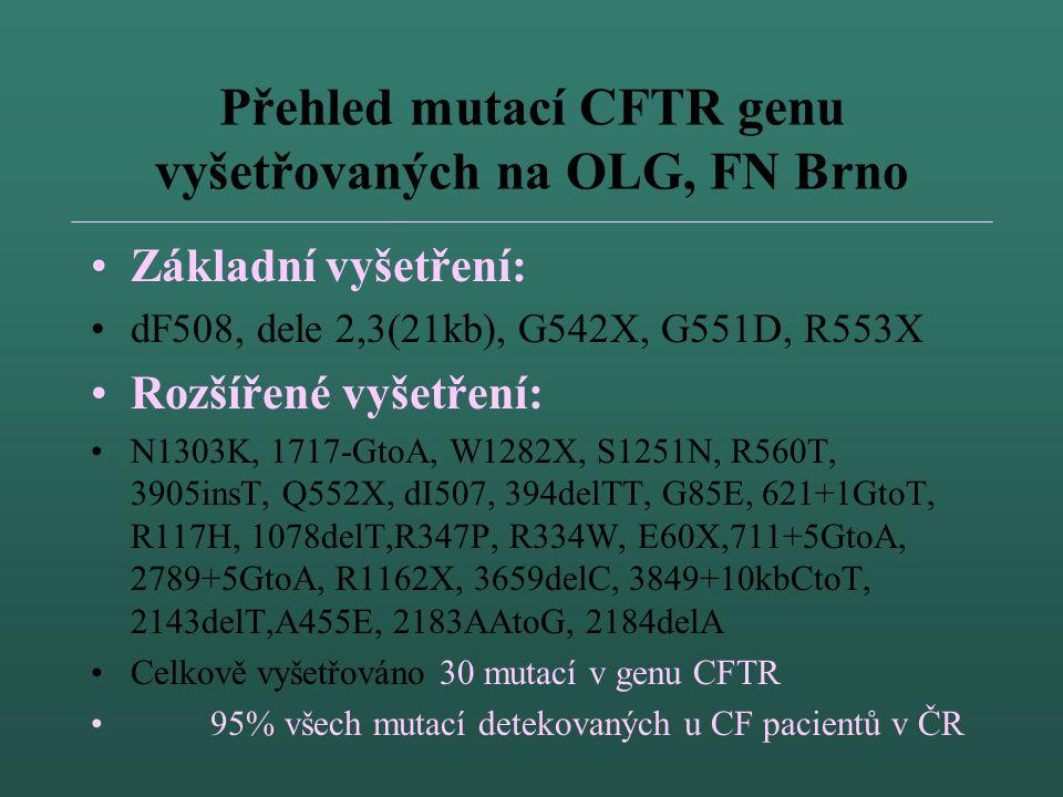 Cílená mutační analýza CF genu je prováděna: A, pro potvrzení diagnosy 1. u pacientů s dg. CF 2. u členů rodin s výskytem CF 3. prenatálně u plodů v r
