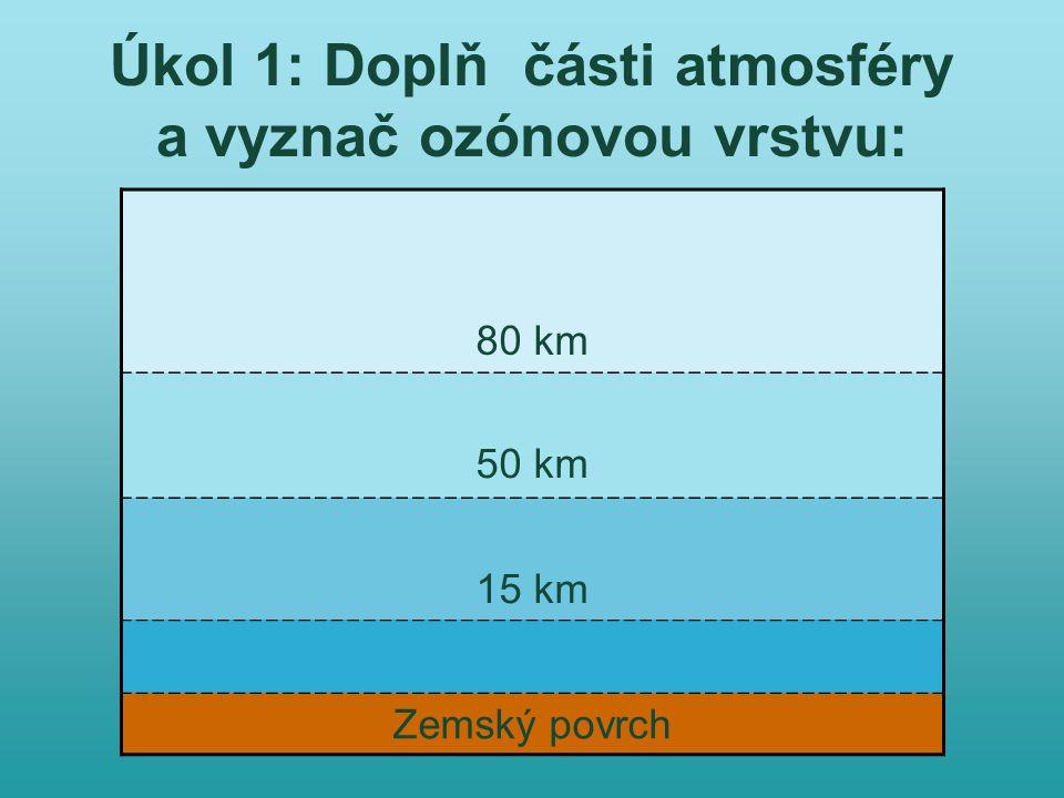 Úkol 1: Doplň části atmosféry a vyznač ozónovou vrstvu: 80 km 50 km 15 km Zemský povrch