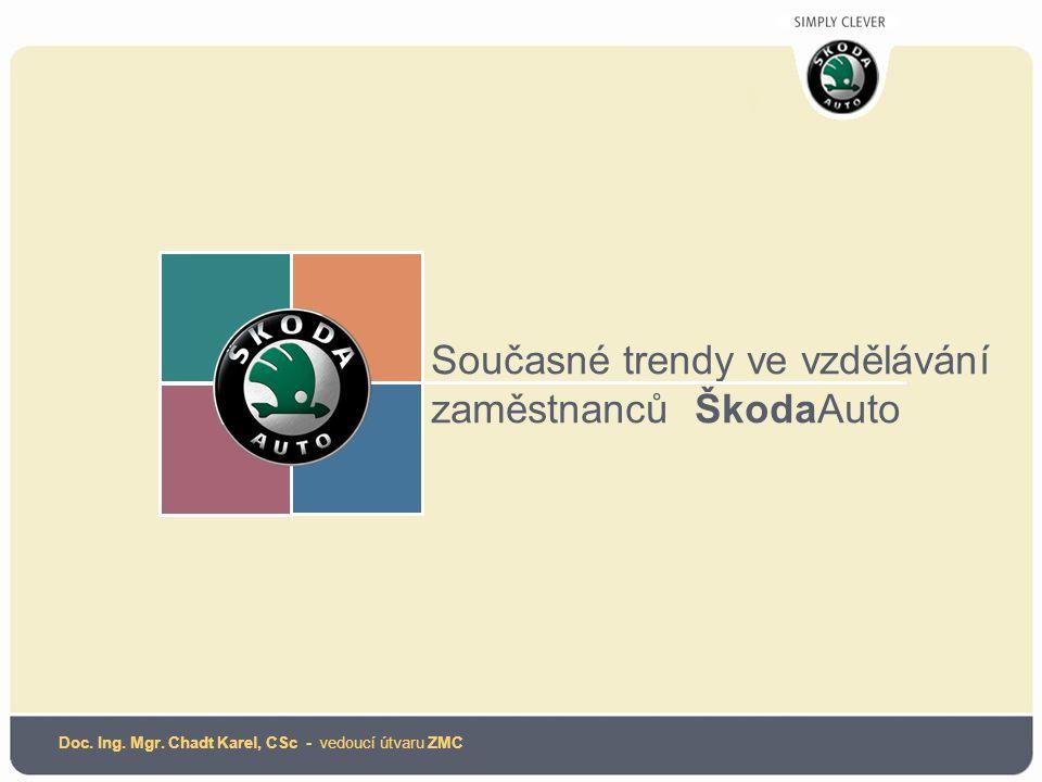 Současné trendy ve vzdělávání zaměstnanců ŠkodaAuto Doc.