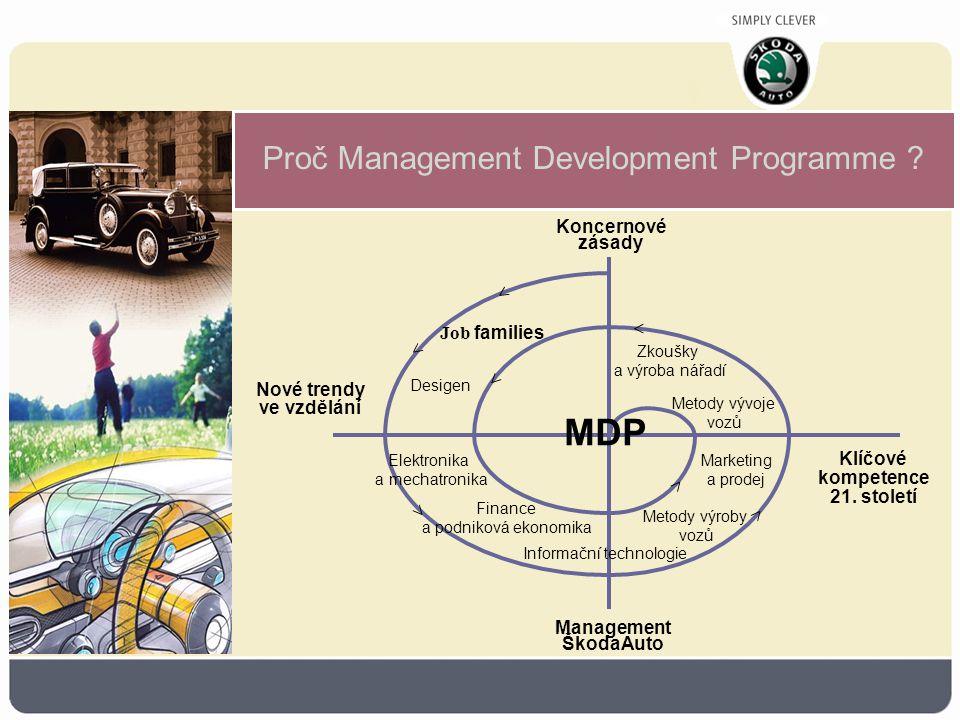 Proč Management Development Programme ? Marketing a prodej MDP Koncernové zásady Job families Elektronika a mechatronika Finance a podniková ekonomika