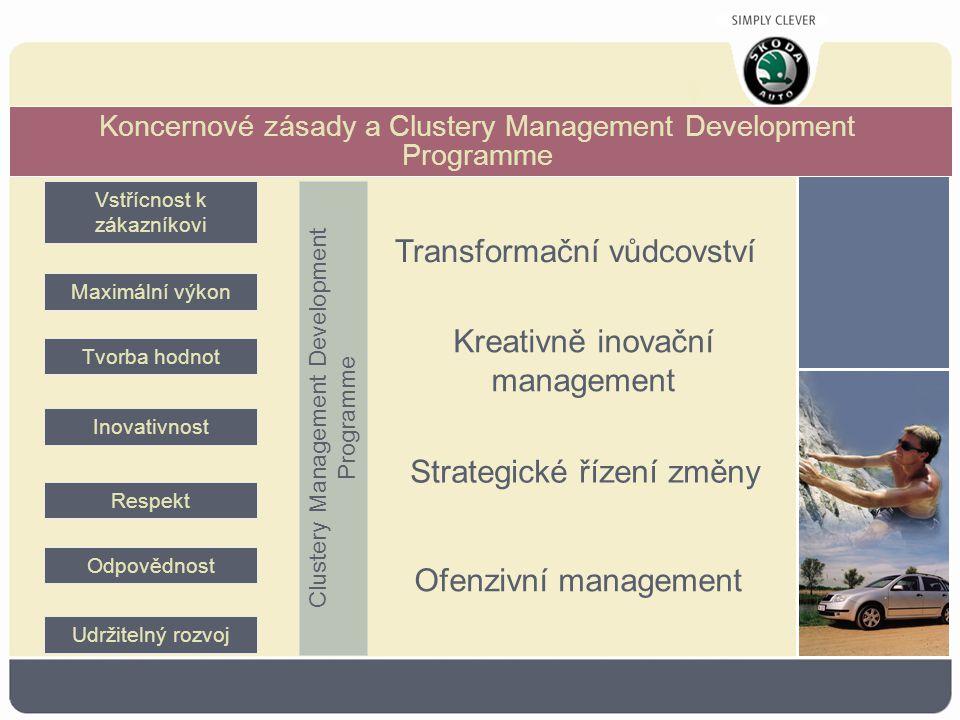 Koncernové zásady a Clustery Management Development Programme Clustery Management Development Programme Vstřícnost k zákazníkovi Maximální výkon Tvorba hodnot Inovativnost Respekt Odpovědnost Udržitelný rozvoj Transformační vůdcovství Kreativně inovační management Ofenzivní management Strategické řízení změny