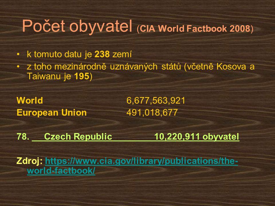 Počet obyvatel (CIA World Factbook 2008) k tomuto datu je 238 zemí z toho mezinárodně uznávaných států (včetně Kosova a Taiwanu je 195) World 6,677,56