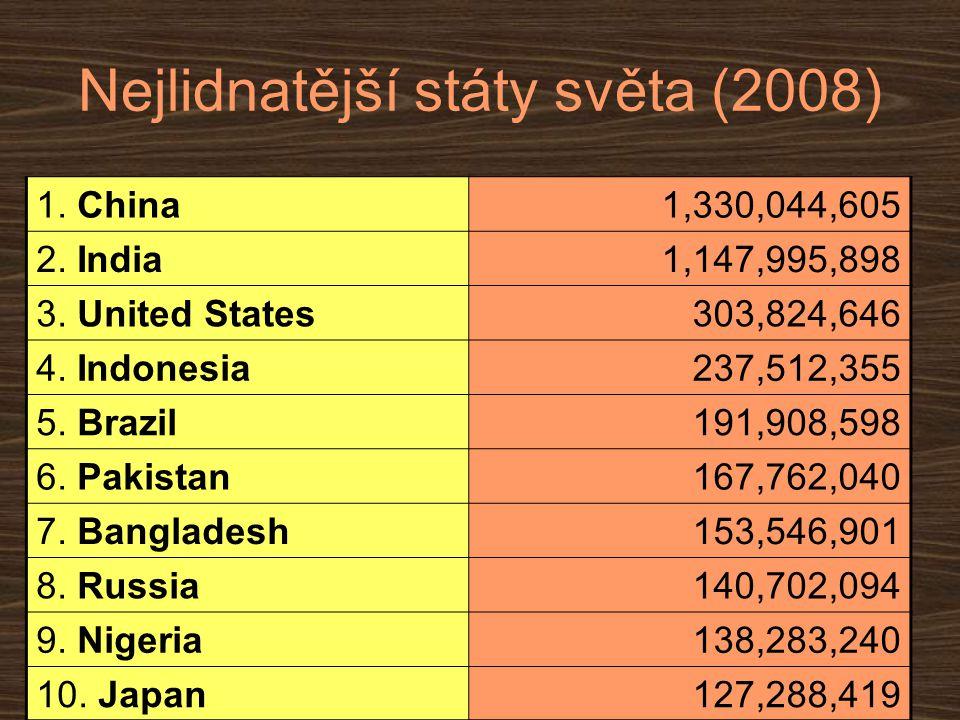 Nejlidnatější státy světa (2008) 1. China1,330,044,605 2. India1,147,995,898 3. United States303,824,646 4. Indonesia237,512,355 5. Brazil191,908,598