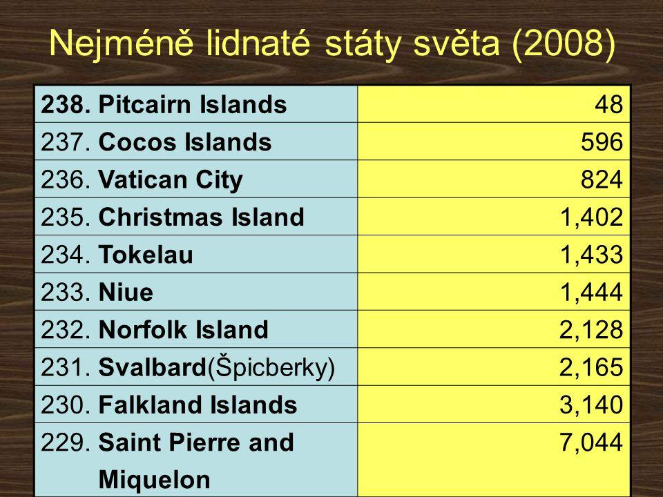 Nejméně lidnaté státy světa (2008) 238. Pitcairn Islands48 237. Cocos Islands596 236. Vatican City824 235. Christmas Island1,402 234. Tokelau1,433 233