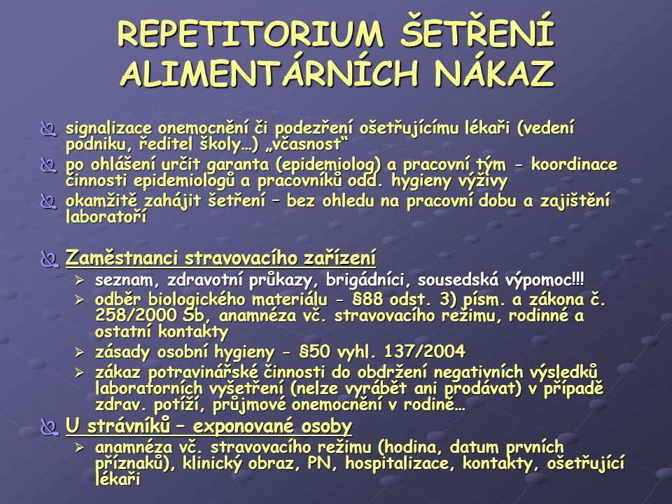 Protiepidemická opatření alimentární intoxikace B. Represivní  Hlášení ( včasnost hlášení!!!)  izolace doma - dle klin. průběhu event. hospitalizace