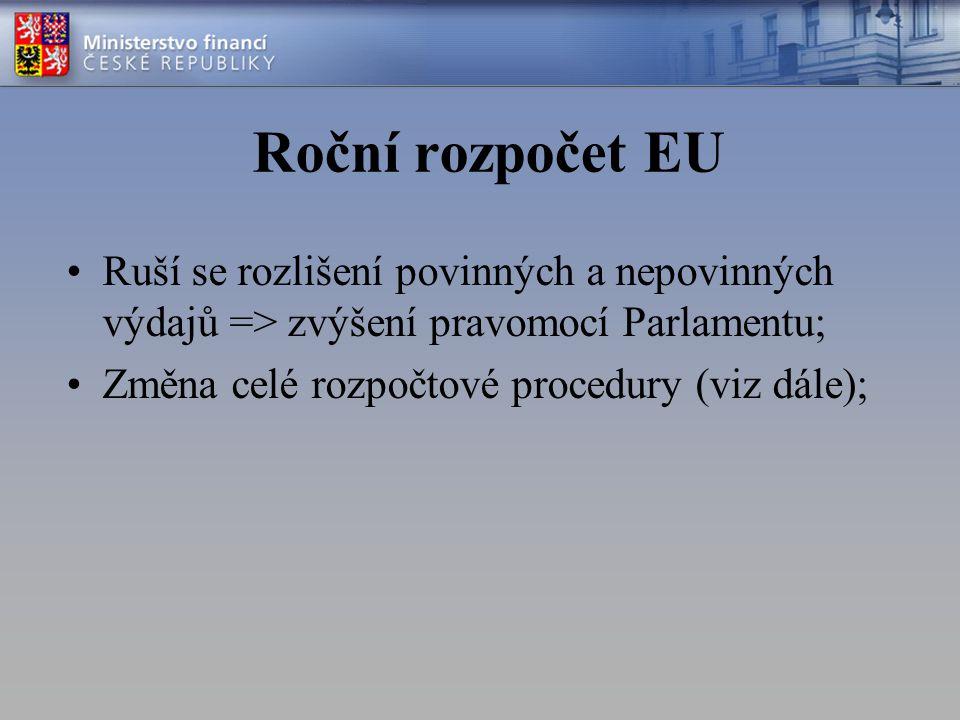 Roční rozpočet EU Ruší se rozlišení povinných a nepovinných výdajů => zvýšení pravomocí Parlamentu; Změna celé rozpočtové procedury (viz dále);