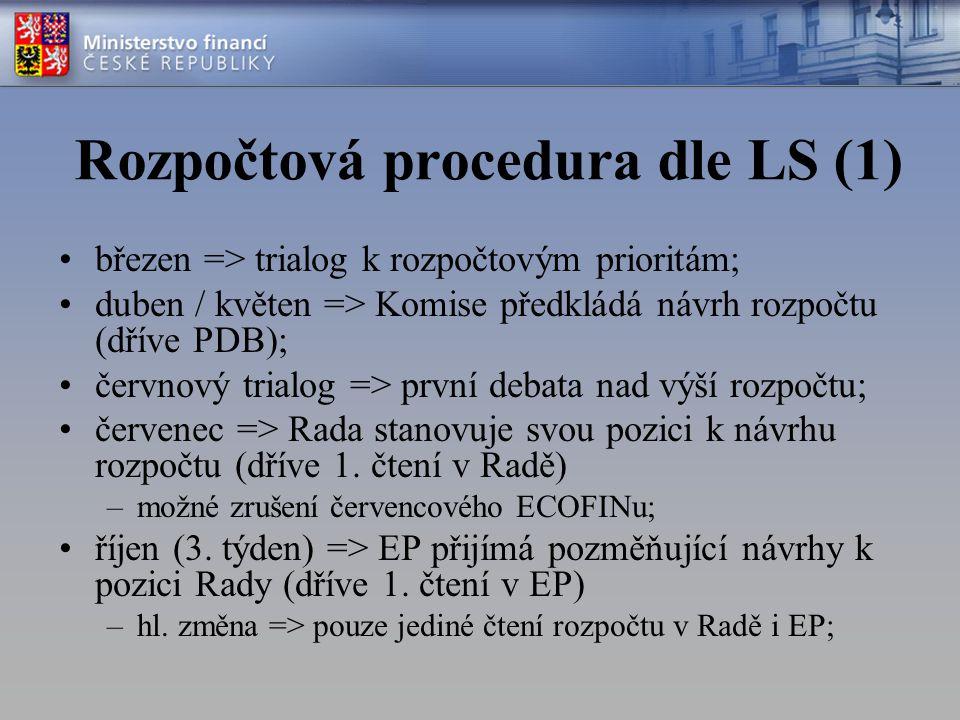Rozpočtová procedura dle LS (1) březen => trialog k rozpočtovým prioritám; duben / květen => Komise předkládá návrh rozpočtu (dříve PDB); červnový tri