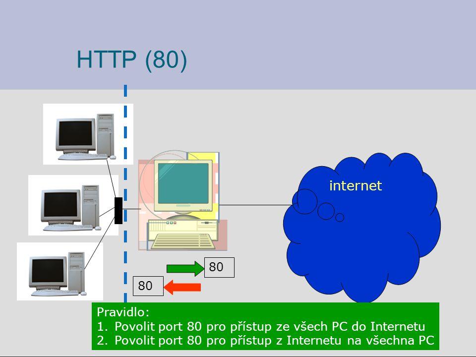 internet 80 Pravidlo: 1.Povolit port 80 pro přístup ze všech PC do Internetu 2.Povolit port 80 pro přístup z Internetu na všechna PC HTTP (80)