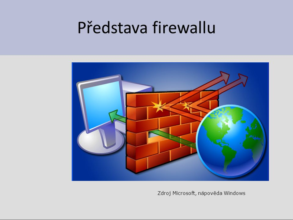 NTP (123 UDP) internet IP adresa:123 Pravidlo: 1.Povolit port 123 pro přístup pouze na časový server 2.Povolit port 123 pro přístup pouze z časového serveru IP adresa:123