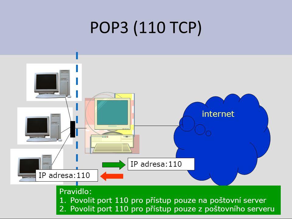 POP3 (110 TCP) internet IP adresa:110 Pravidlo: 1.Povolit port 110 pro přístup pouze na poštovní server 2.Povolit port 110 pro přístup pouze z poštovního serveru IP adresa:110