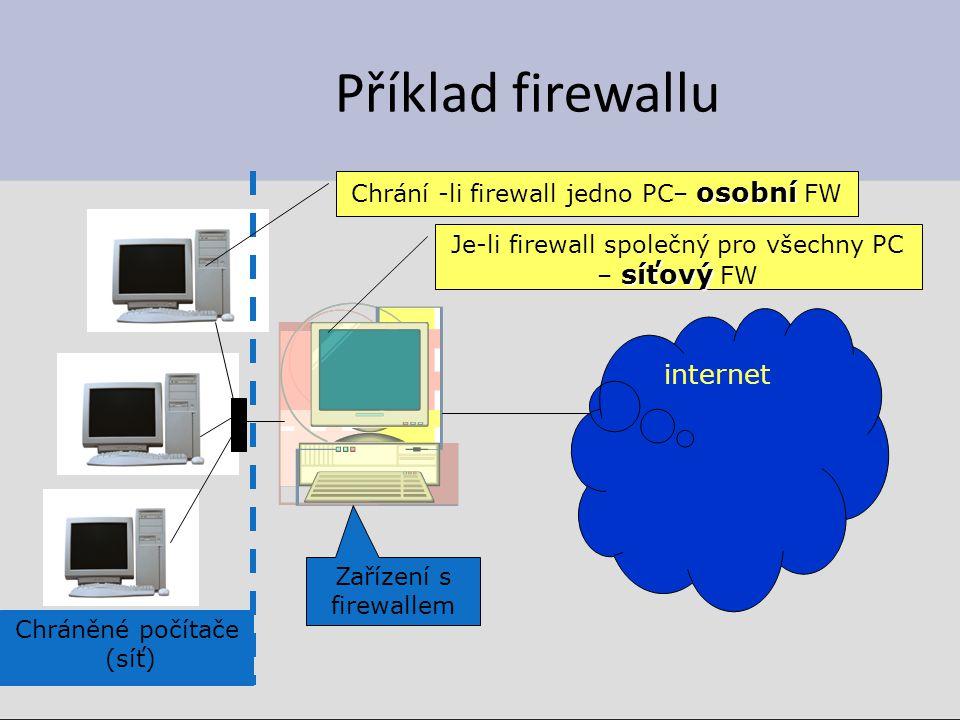 Příklad firewallu Zařízení s firewallem Chráněné počítače (síť) síťový Je-li firewall společný pro všechny PC – síťový FW osobní Chrání -li firewall jedno PC– osobní FW internet