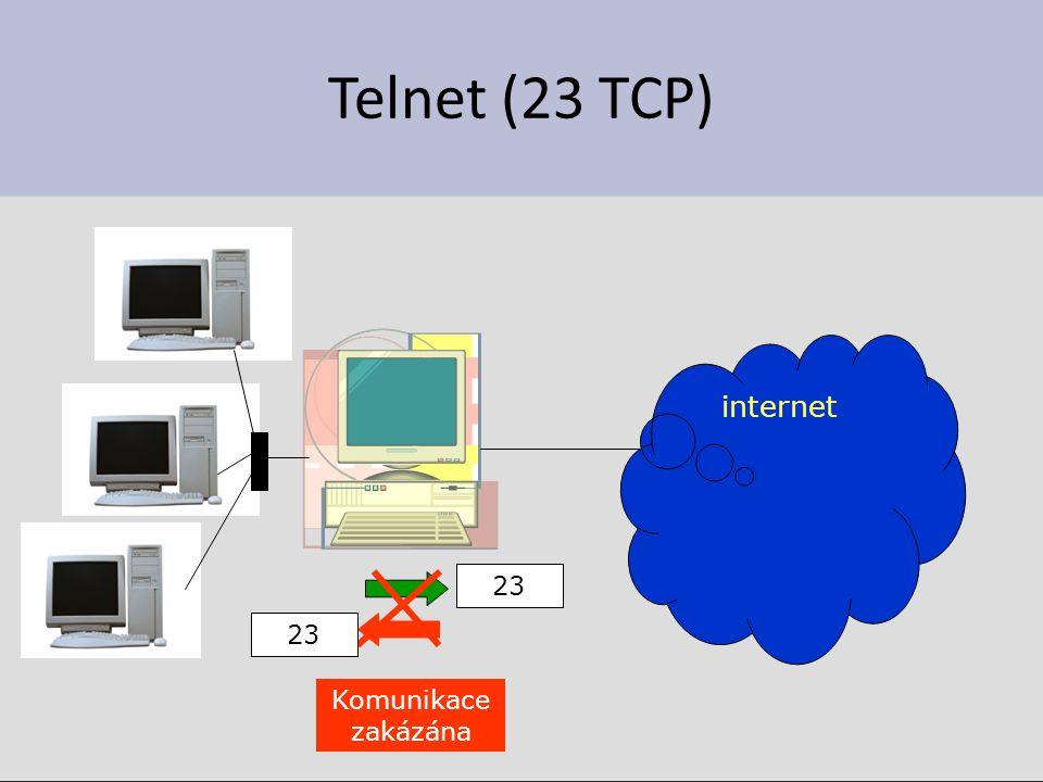 Telnet (23 TCP) internet Komunikace zakázána 23
