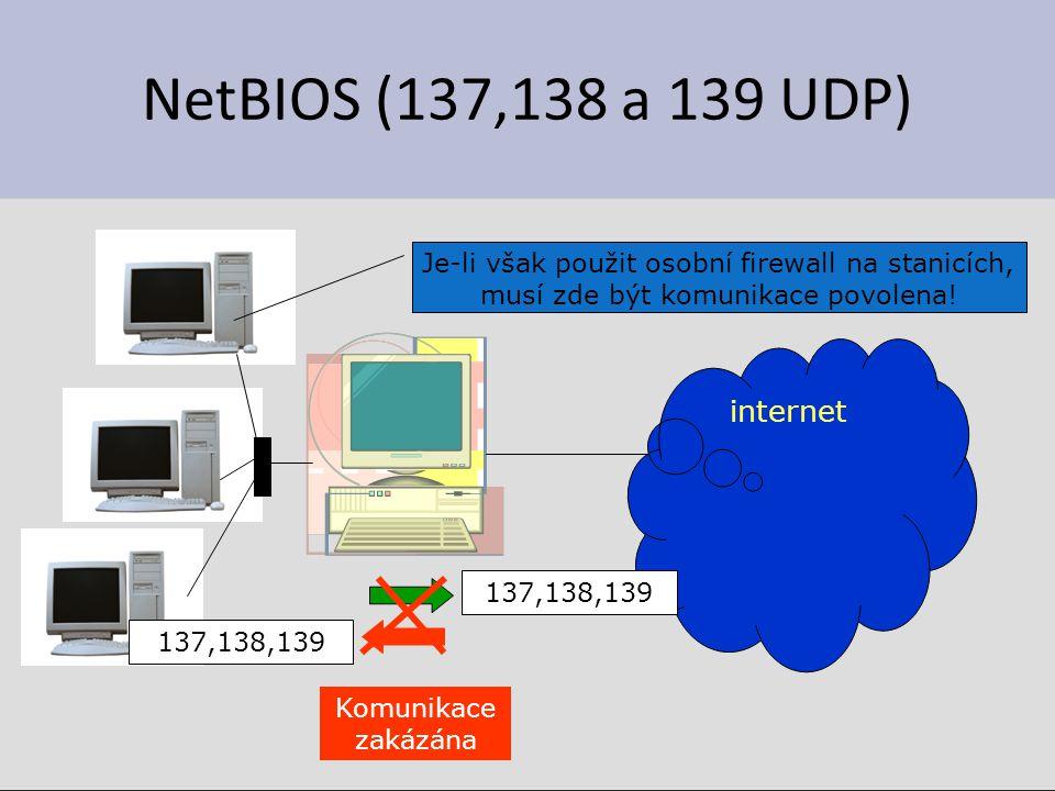 NetBIOS (137,138 a 139 UDP) internet Komunikace zakázána 137,138,139 Je-li však použit osobní firewall na stanicích, musí zde být komunikace povolena!