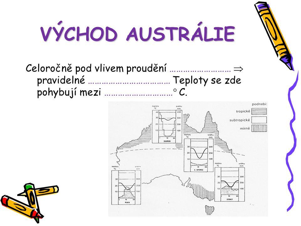 VÝCHOD AUSTRÁLIE Celoročně pod vlivem proudění ………………………  pravidelné ……………………………… Teploty se zde pohybují mezi …………………………  C.