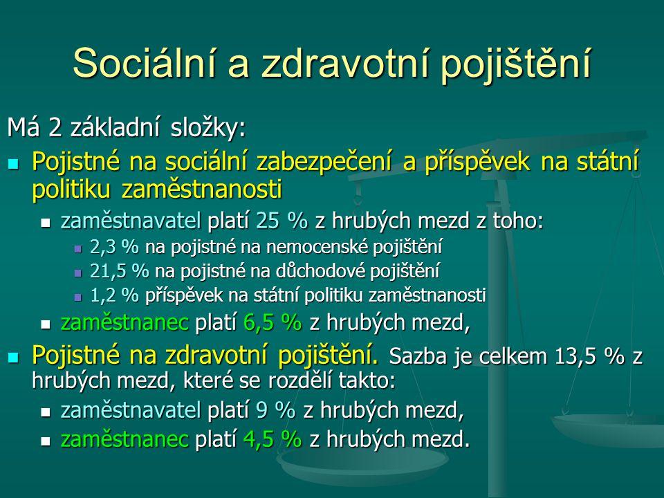 Sociální a zdravotní pojištění Má 2 základní složky: Pojistné na sociální zabezpečení a příspěvek na státní politiku zaměstnanosti Pojistné na sociáln