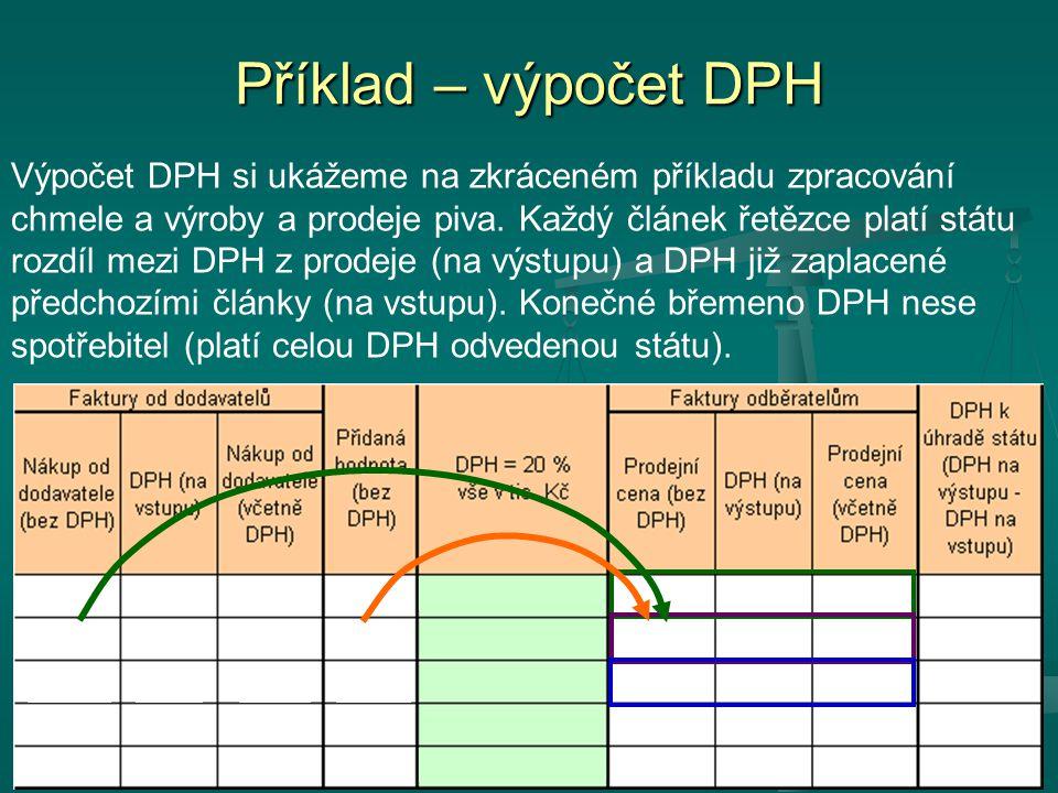 Příklad – výpočet DPH Výpočet DPH si ukážeme na zkráceném příkladu zpracování chmele a výroby a prodeje piva. Každý článek řetězce platí státu rozdíl