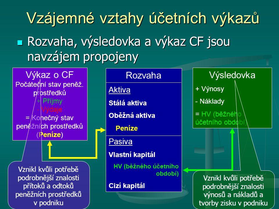 Vzájemné vztahy účetních výkazů Rozvaha, výsledovka a výkaz CF jsou navzájem propojeny Rozvaha, výsledovka a výkaz CF jsou navzájem propojeny Výkaz o