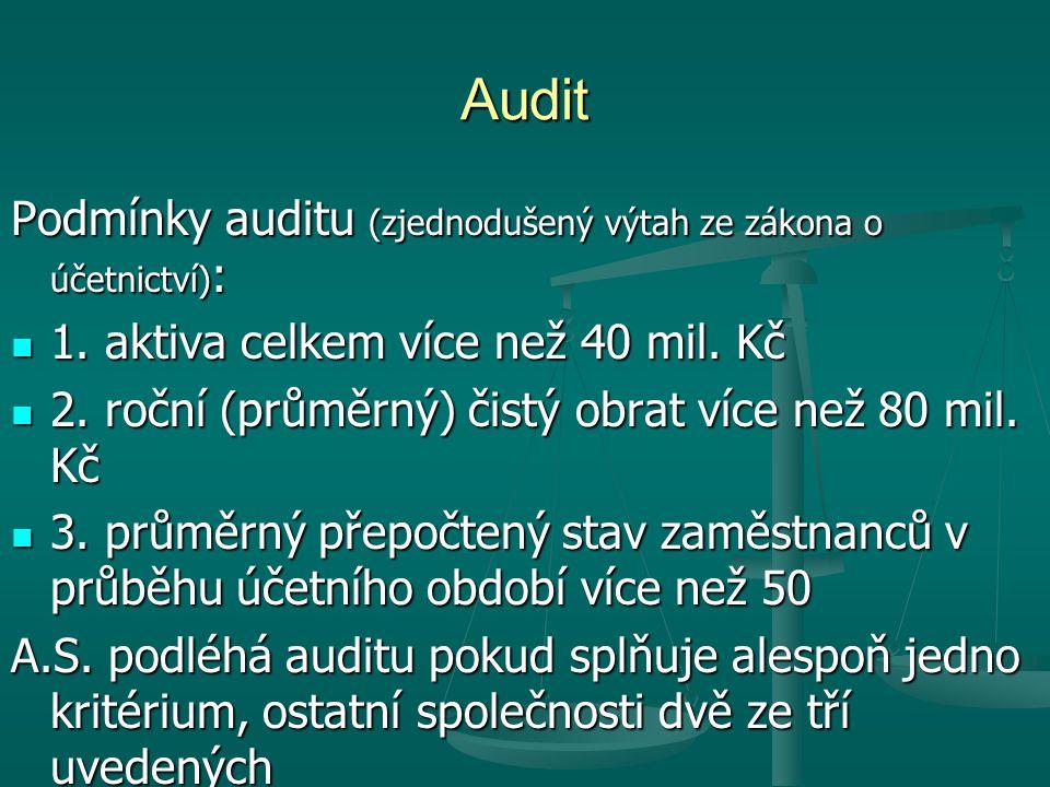 Audit Podmínky auditu (zjednodušený výtah ze zákona o účetnictví) : 1. aktiva celkem více než 40 mil. Kč 1. aktiva celkem více než 40 mil. Kč 2. roční