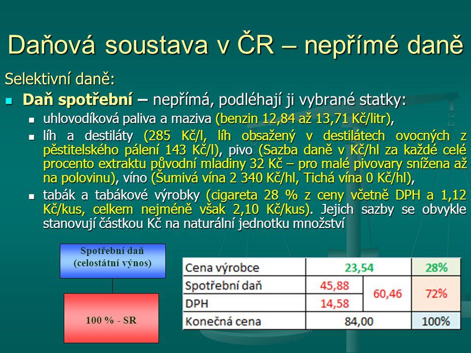 Daňová soustava v ČR – nepřímé daně Selektivní daně: Daň spotřební – nepřímá, podléhají ji vybrané statky: Daň spotřební – nepřímá, podléhají ji vybra