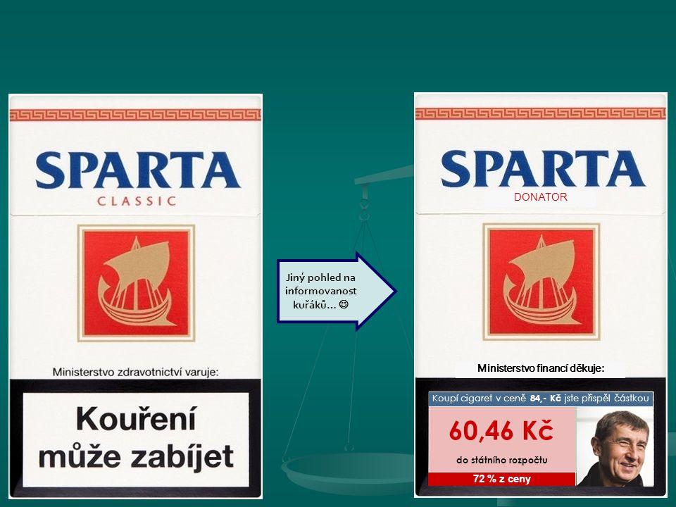 Ministerstvo financí děkuje: DONATOR 28 % 72 % z ceny 23,54 Kč výrobci a prodejcům 60,46 Kč do státního rozpočtu Koupí cigaret v ceně 84,- Kč jste při