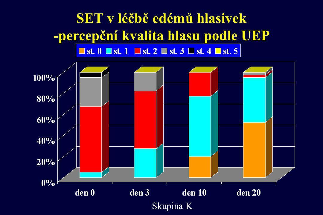 SET v léčbě edémů hlasivek -percepční kvalita hlasu podle UEP Skupina K