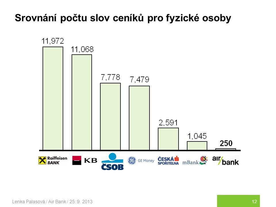 12Lenka Palasová / Air Bank / 25. 9. 2013 Srovnání počtu slov ceníků pro fyzické osoby