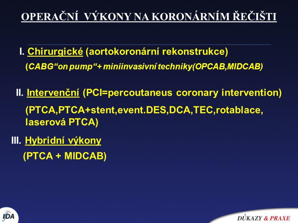 """I. Chirurgické (aortokoronární rekonstrukce) OPERAČNÍ VÝKONY NA KORONÁRNÍM ŘEČIŠTI (CABG""""on pump""""+ miniinvasivní techniky(OPCAB,MIDCAB) II. Intervenčn"""