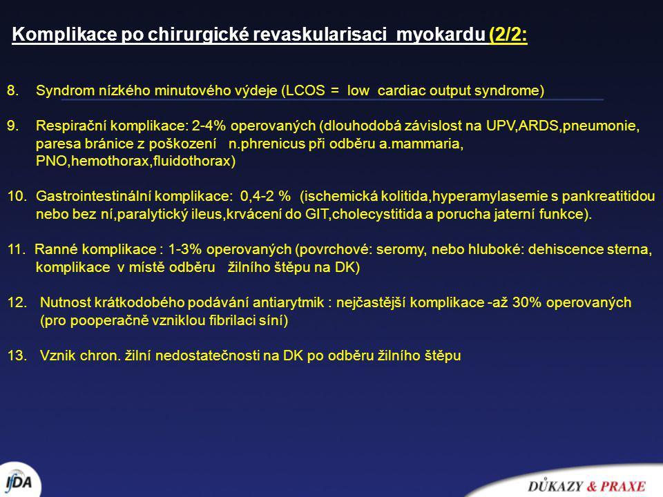 8. Syndrom nízkého minutového výdeje (LCOS = low cardiac output syndrome) 9. Respirační komplikace: 2-4% operovaných (dlouhodobá závislost na UPV,ARDS