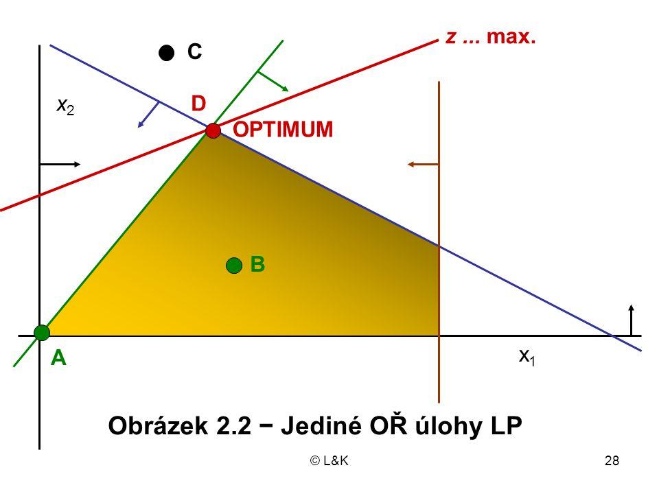 © L&K28 x1 x1 A B x2x2  C Obrázek 2.2 − Jediné OŘ úlohy LP z... max. D OPTIMUM