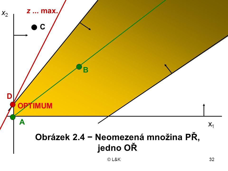 © L&K32 x1 x1 A B x2x2 C Obrázek 2.4 − Neomezená množina PŘ, jedno OŘ z... max. OPTIMUM D