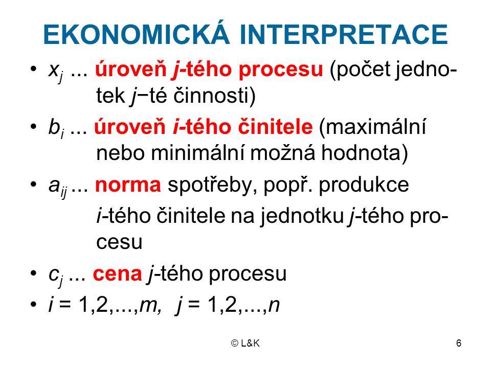© L&K6 EKONOMICKÁ INTERPRETACE x j...úroveň j-tého procesu (počet jedno- tek j−té činnosti) b i...