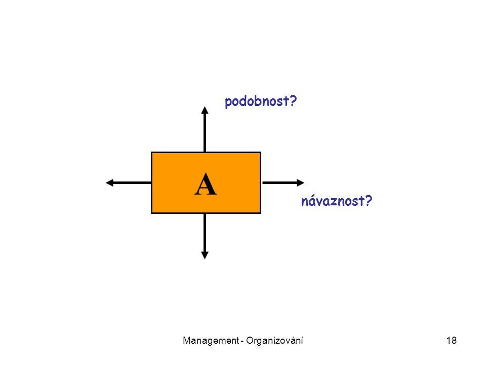 Management - Organizování18 A podobnost? návaznost?