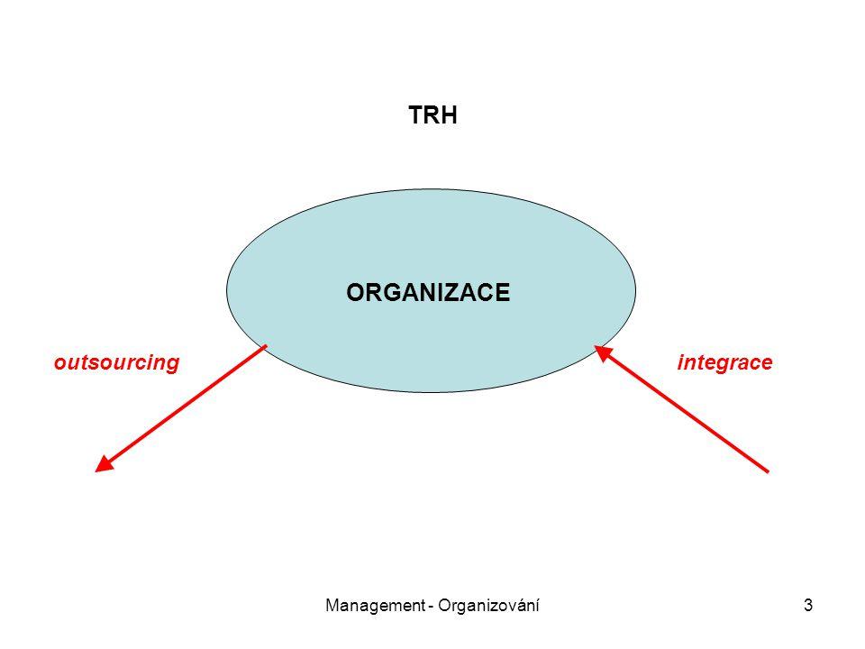 Management - Organizování3 ORGANIZACE TRH outsourcingintegrace
