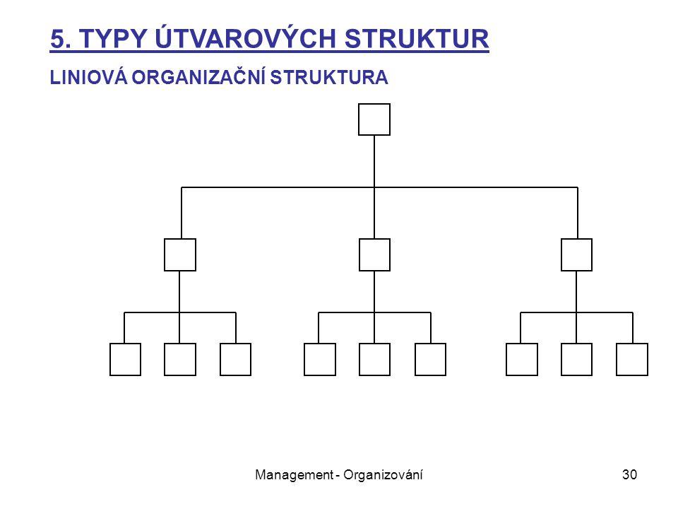 Management - Organizování30 LINIOVÁ ORGANIZAČNÍ STRUKTURA 5. TYPY ÚTVAROVÝCH STRUKTUR