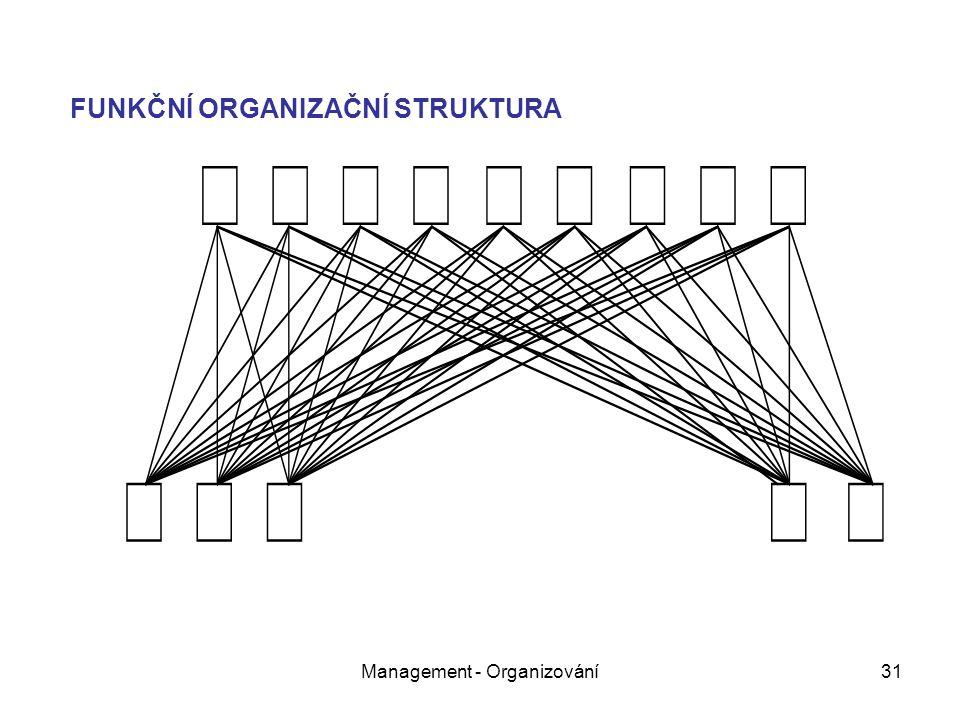 Management - Organizování31 FUNKČNÍ ORGANIZAČNÍ STRUKTURA