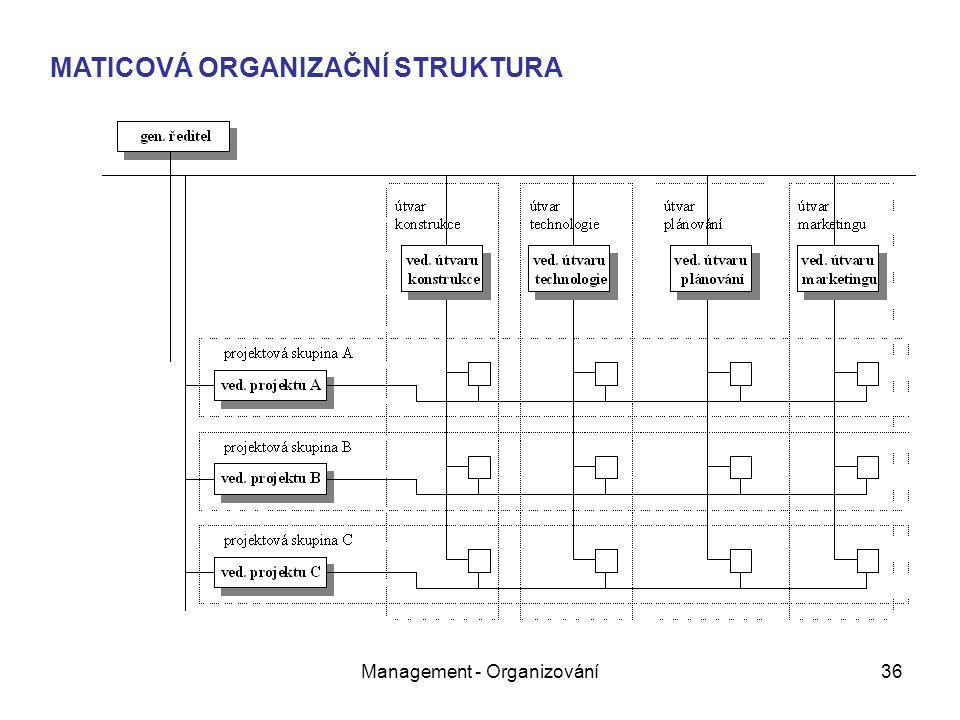 Management - Organizování36 MATICOVÁ ORGANIZAČNÍ STRUKTURA
