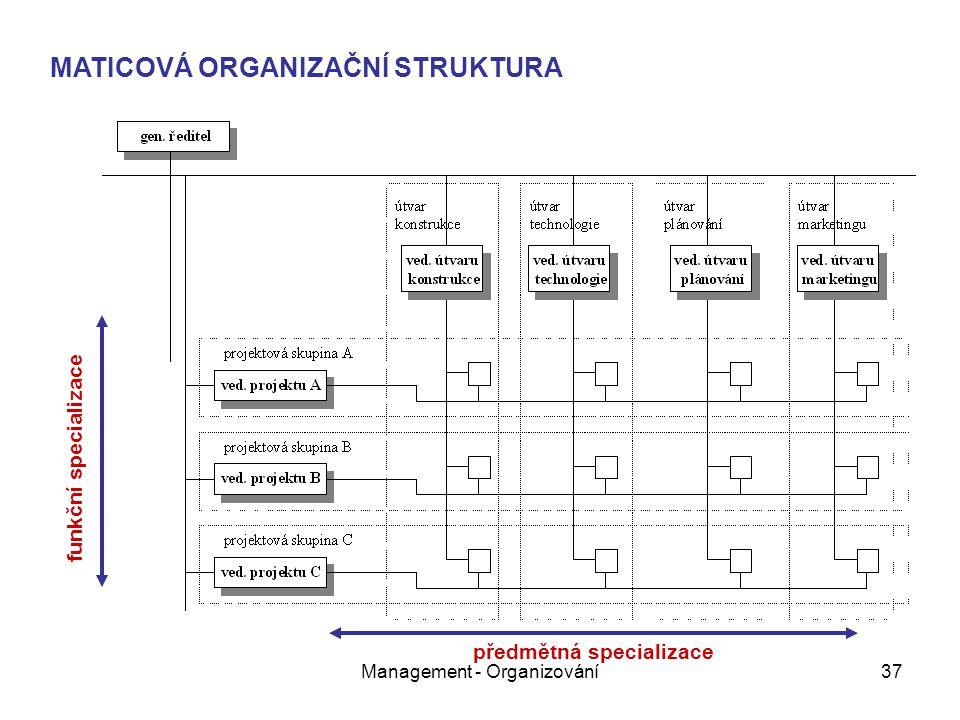 Management - Organizování37 MATICOVÁ ORGANIZAČNÍ STRUKTURA předmětná specializace funkční specializace