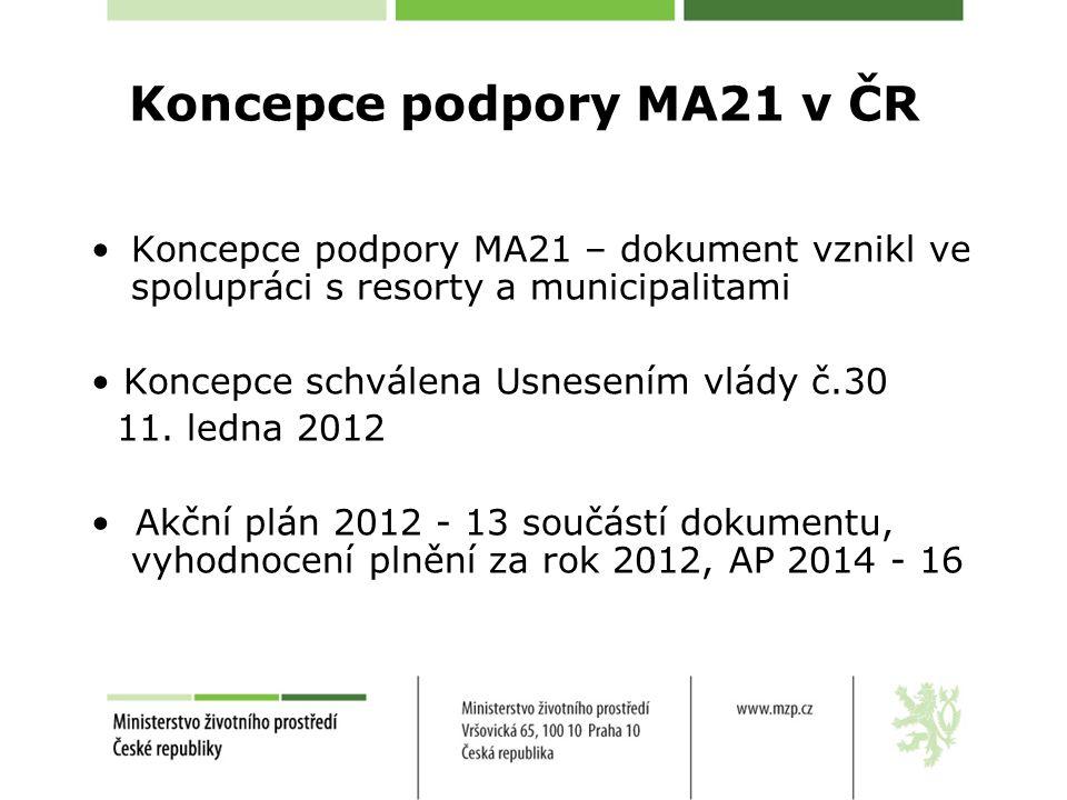 Koncepce podpory MA21 v ČR Koncepce podpory MA21 – dokument vznikl ve spolupráci s resorty a municipalitami Koncepce schválena Usnesením vlády č.30 11.
